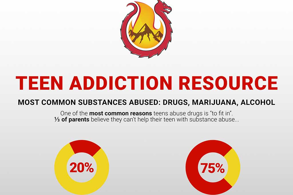 Teen addiction statistics infographic featured image